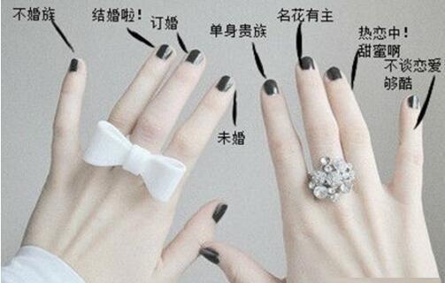 单身戒指戴法图片