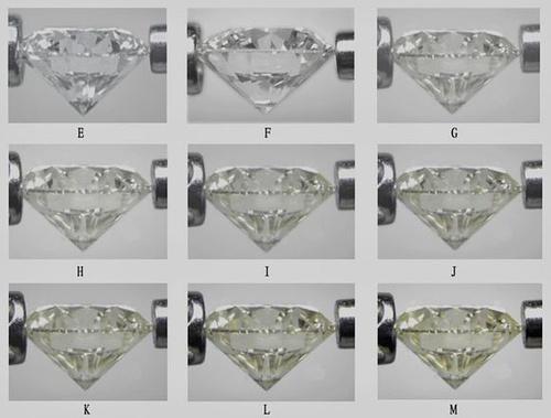 钻石颜色等级