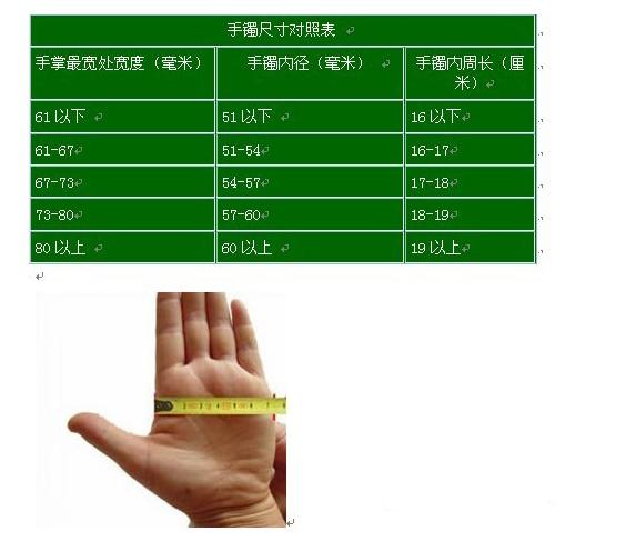 手镯尺寸测量方法
