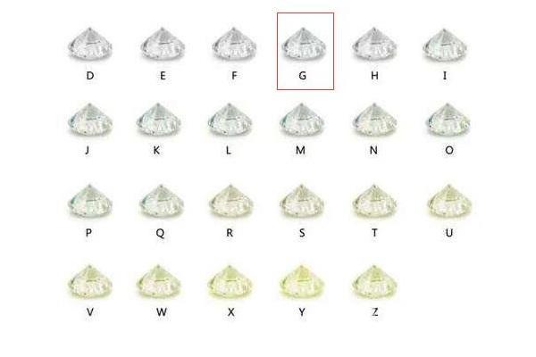 50分g色钻石什么价,50分钻石回收能多少钱