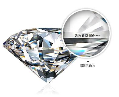GIA钻石镭射编码