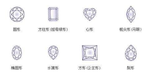 钻石形状介绍大全